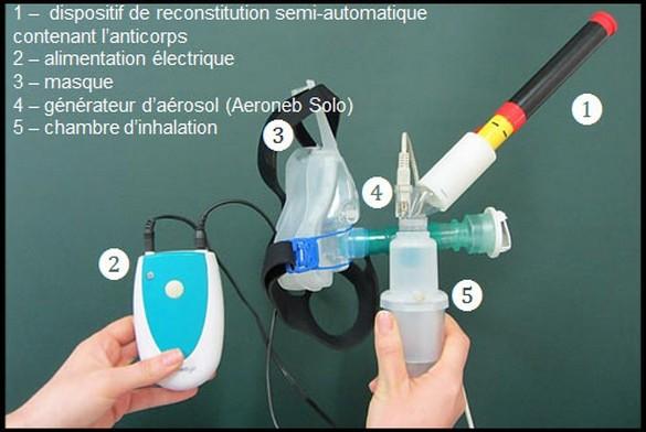 Dispositif d'administration de l'aérosol de l'antidote contre la ricine. ©INSERM