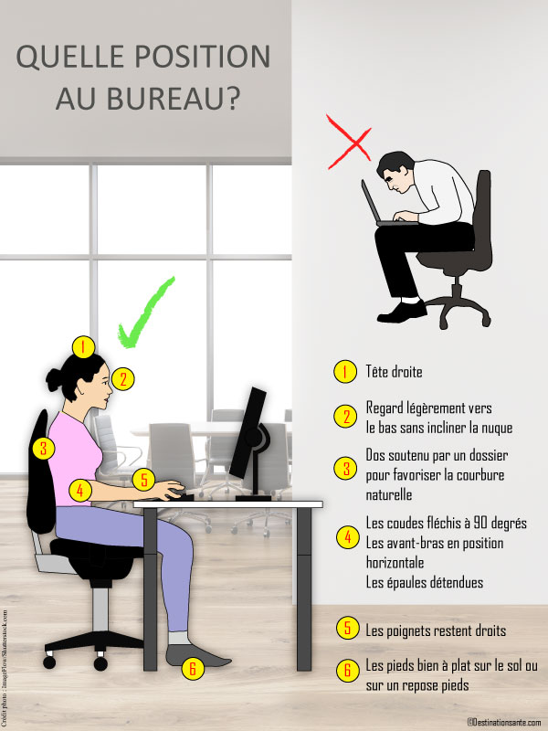 Travail sur écran : l'ergonomie au service du confort (infographie on